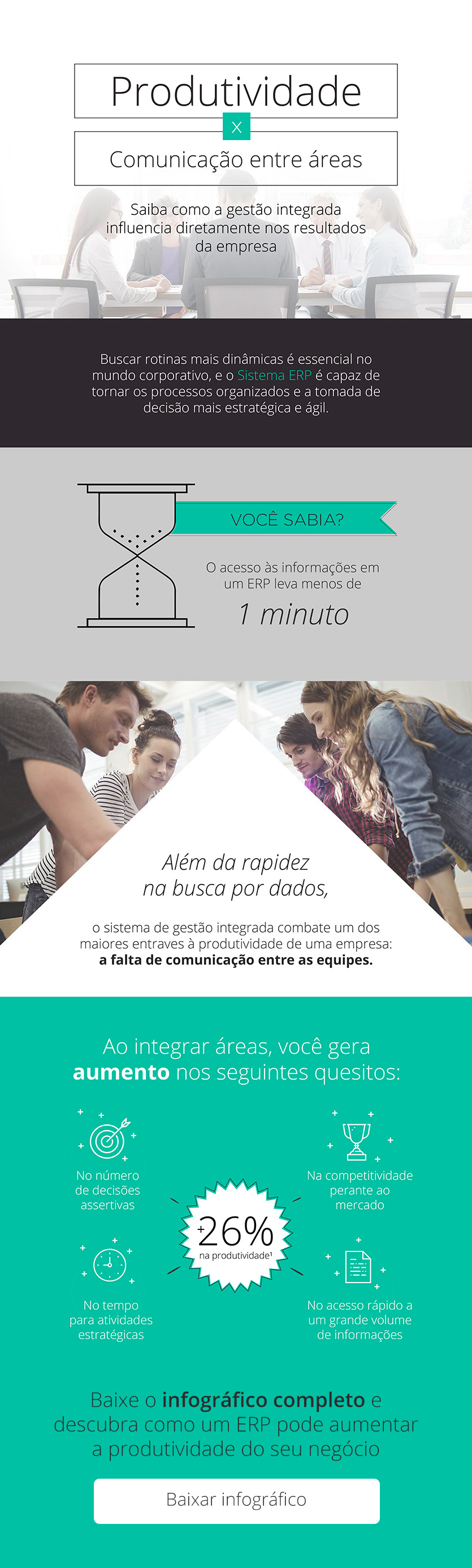 infográfico - comunicação entre áreas aumenta a produtividade